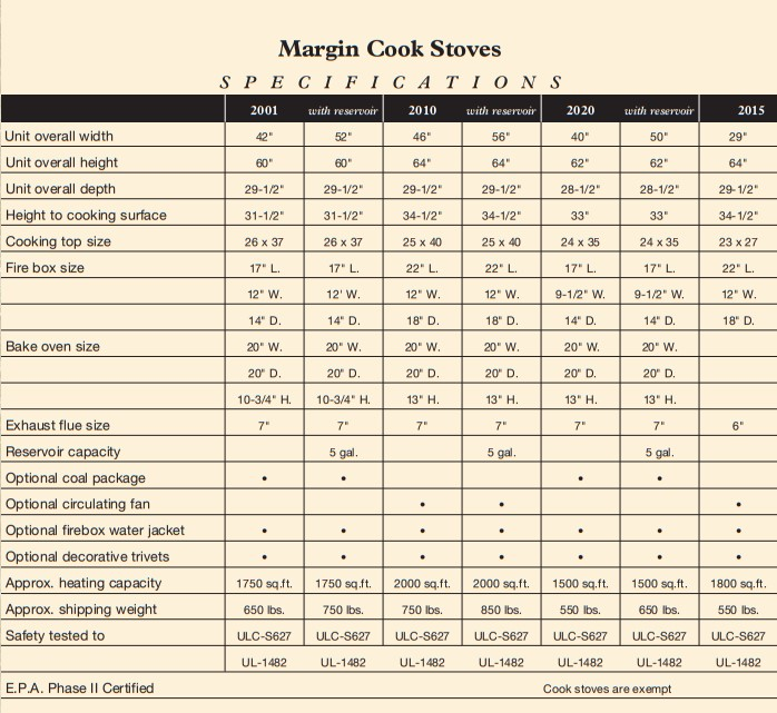 Products - New Cook Stoves